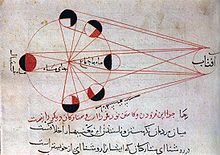 220px-Lunar_eclipse_al-Biruni